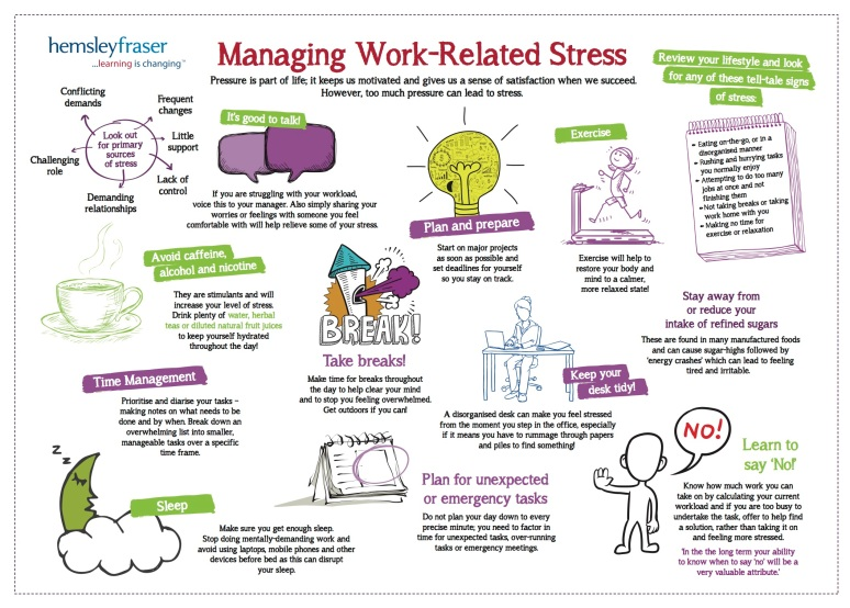 ManagingWorkRelatedStressInfographic copy
