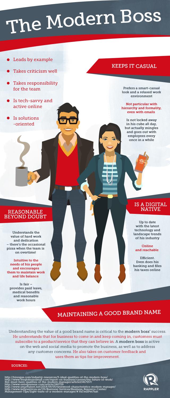 PLDT-modern-boss_infographic