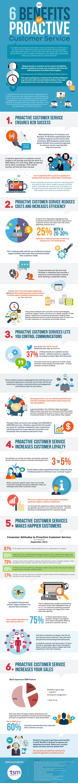 6-Benefits-of-Proactive-Customer-Service