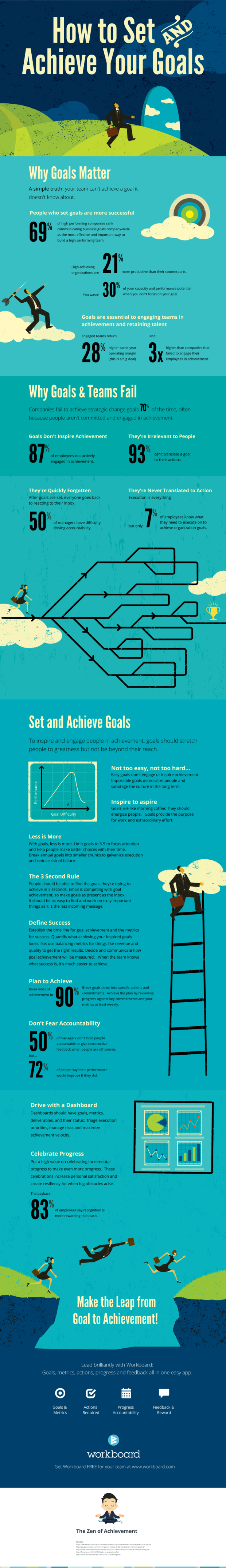 how-to-set-achieve-goals
