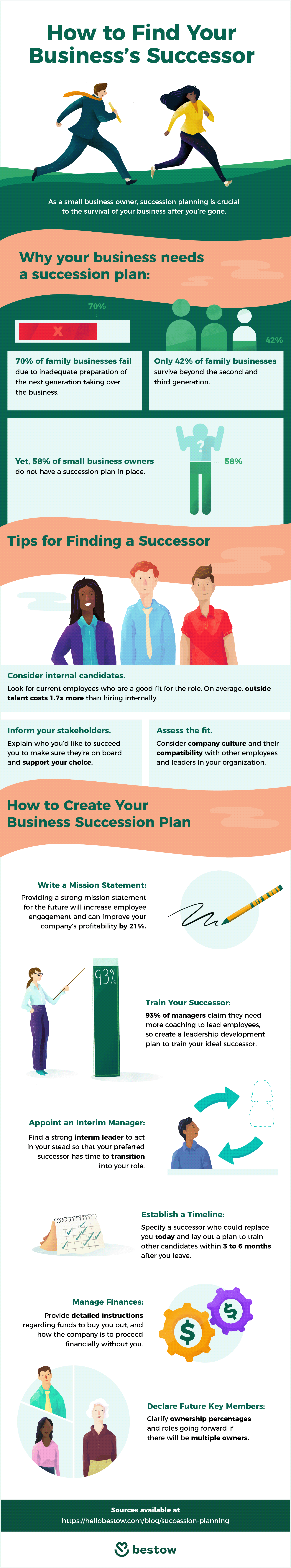 business-succession-infographic